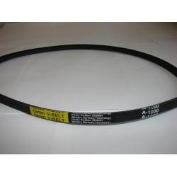 Паси вентиляторні ДСТУ 5813-93